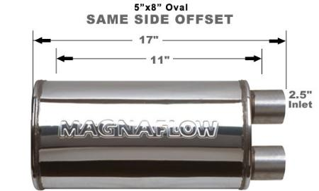 abbreviations  Pronunciation of SUS in Stainless Steel